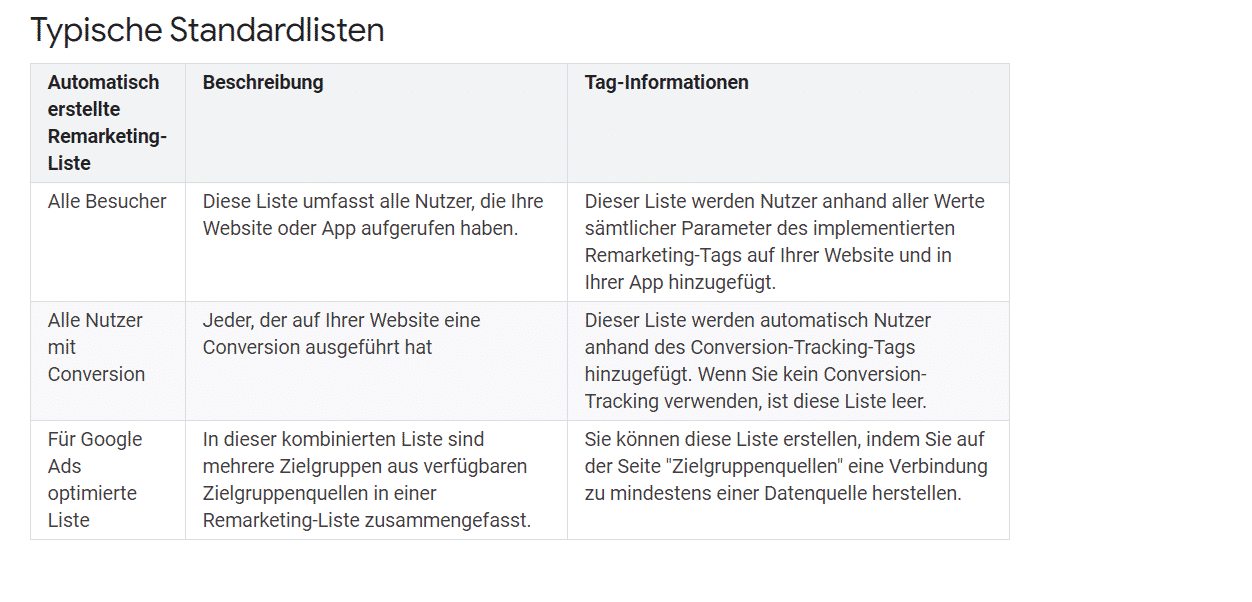 Standardliste Google Remarketing