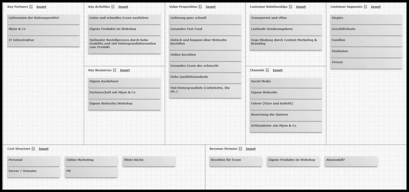 business model canvas beispiel lieferdienst